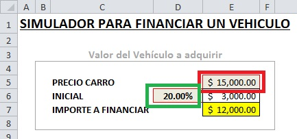 como financiar un vehiculo