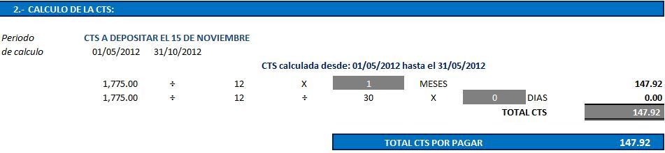 calculo CTS excel trabajador planilla